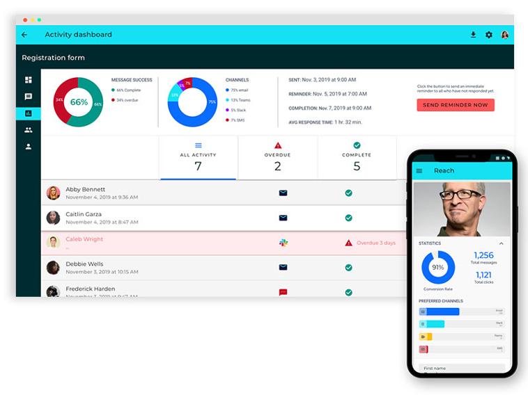 Reach screenshot: Reach activity dashboard