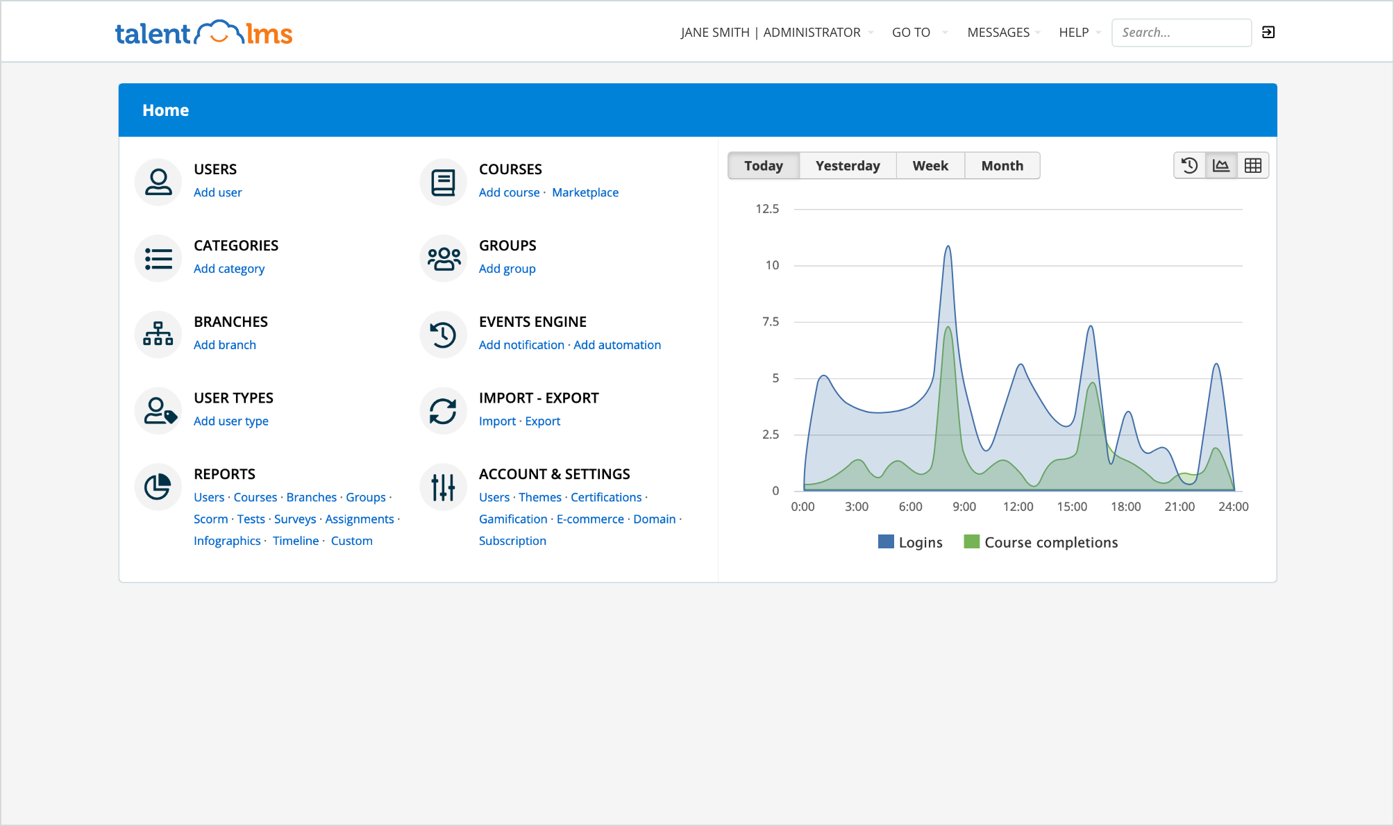 TalentLMS View of administrator dashboard