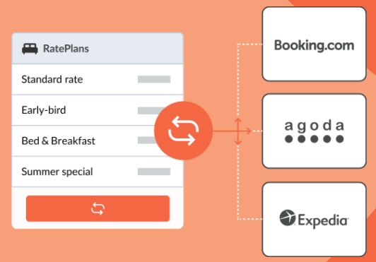 Promote your property on the top booking channels