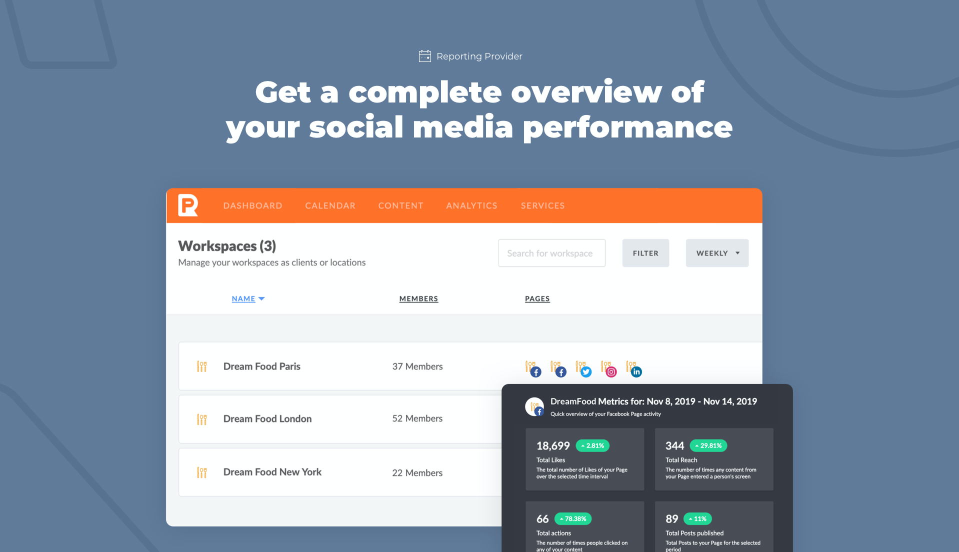 Get a complete overview of your social media performance