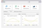 Capture d'écran pour CEIPAL TalentHire : Executive dashboard for operations and recruitment teams