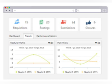 CEIPAL ATS Software - Executive dashboard for operations and recruitment teams