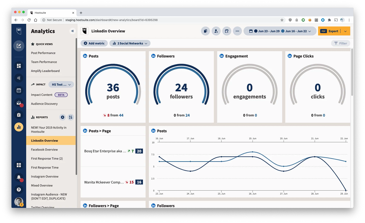 Analytics & Reporting: Measure the impact of your social media content and gather meaningful insights about your followers in order to make more informed strategic decisions. Create and distribute customizable reports in a variety of formats.
