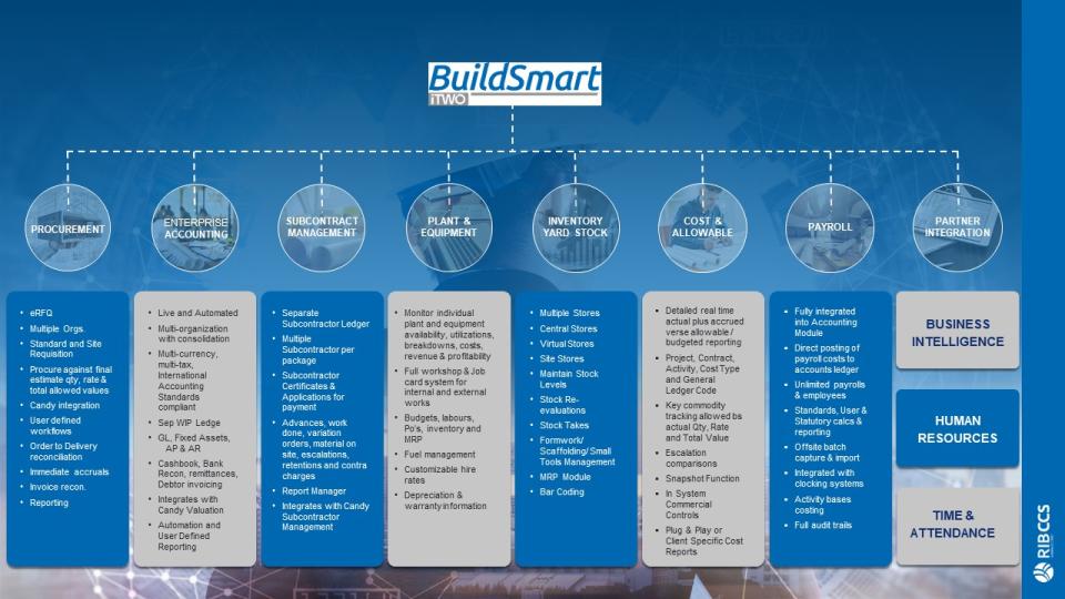 BuildSmart Software - 1
