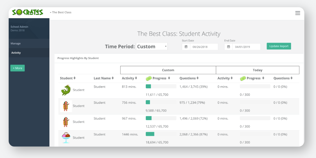 Socrates  screenshot: Track student activity and progress from the activity dashboard
