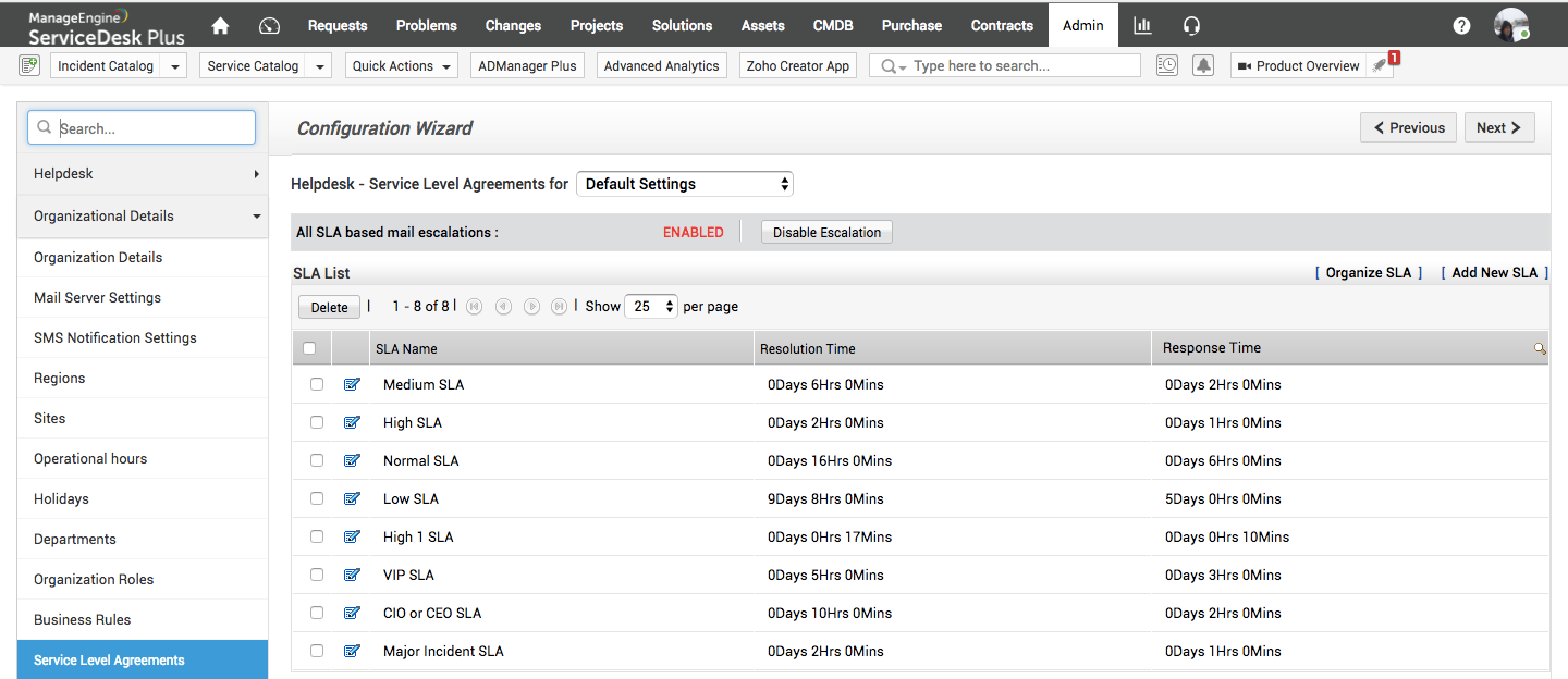 View all SLA based mail escalations