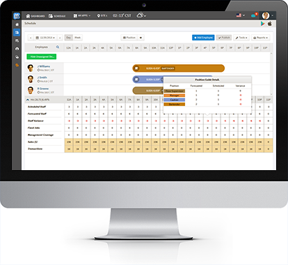 The Zip Forecast engine prevents managers from over scheduling and predicts business based on sales