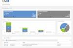 ConSol CM/Customer Service Screenshot: ConSol CM/Customer Service quality analysis