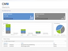 ConSol CM/Customer Service Software - 3