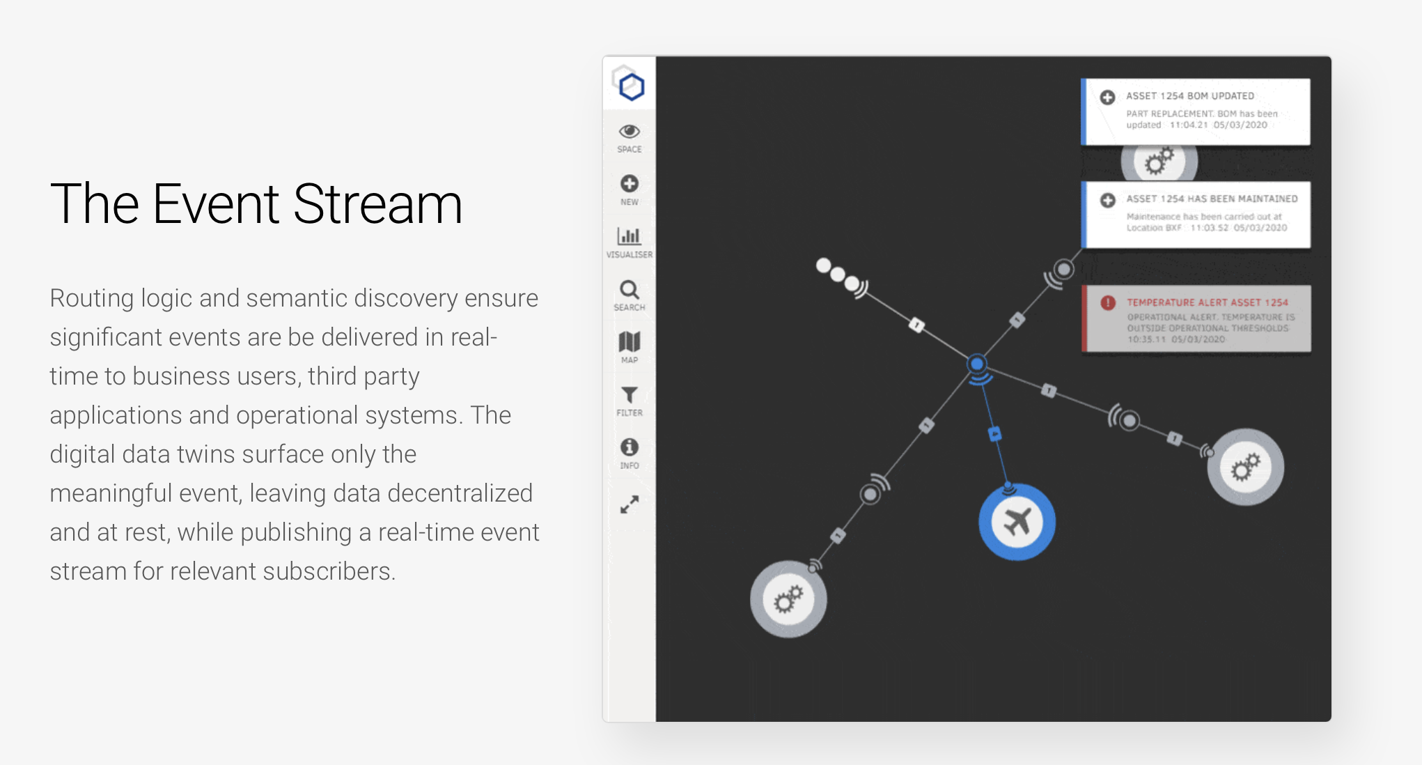 Real-time Data Streaming