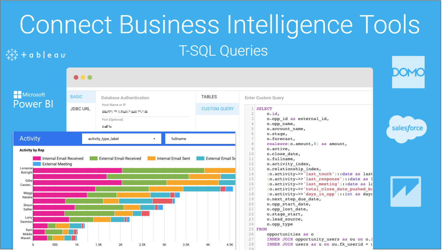Access and visualize insights in your favorite business intelligence tool of choice