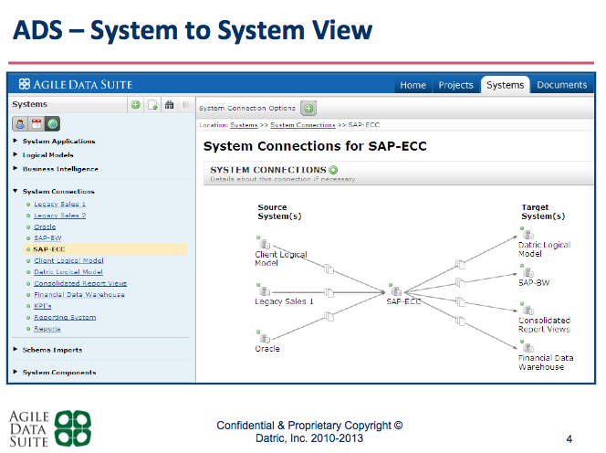 System to system view