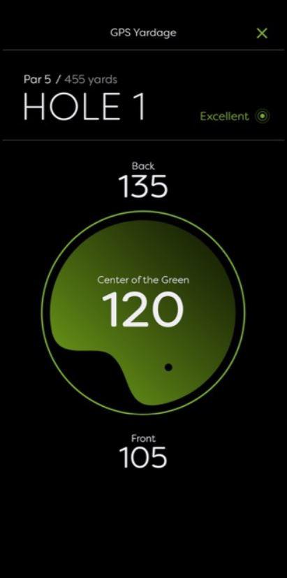GolfStatus GPS tracking