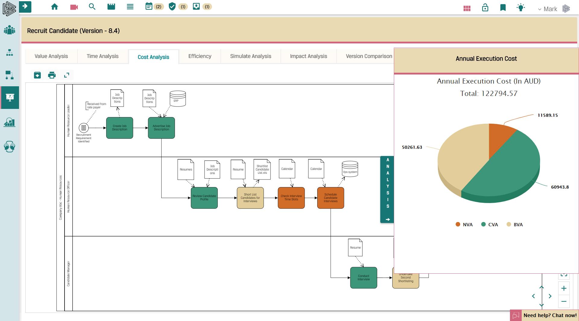 Process cost analysis