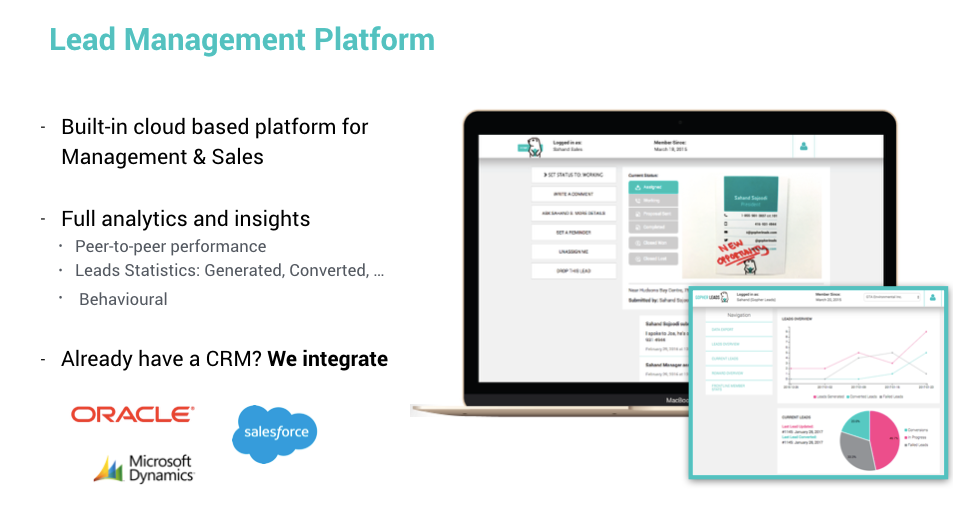 CRM and Lead management dash / Integration capabilities