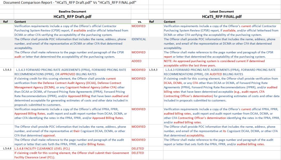 VisibleThread Docs document comparison report