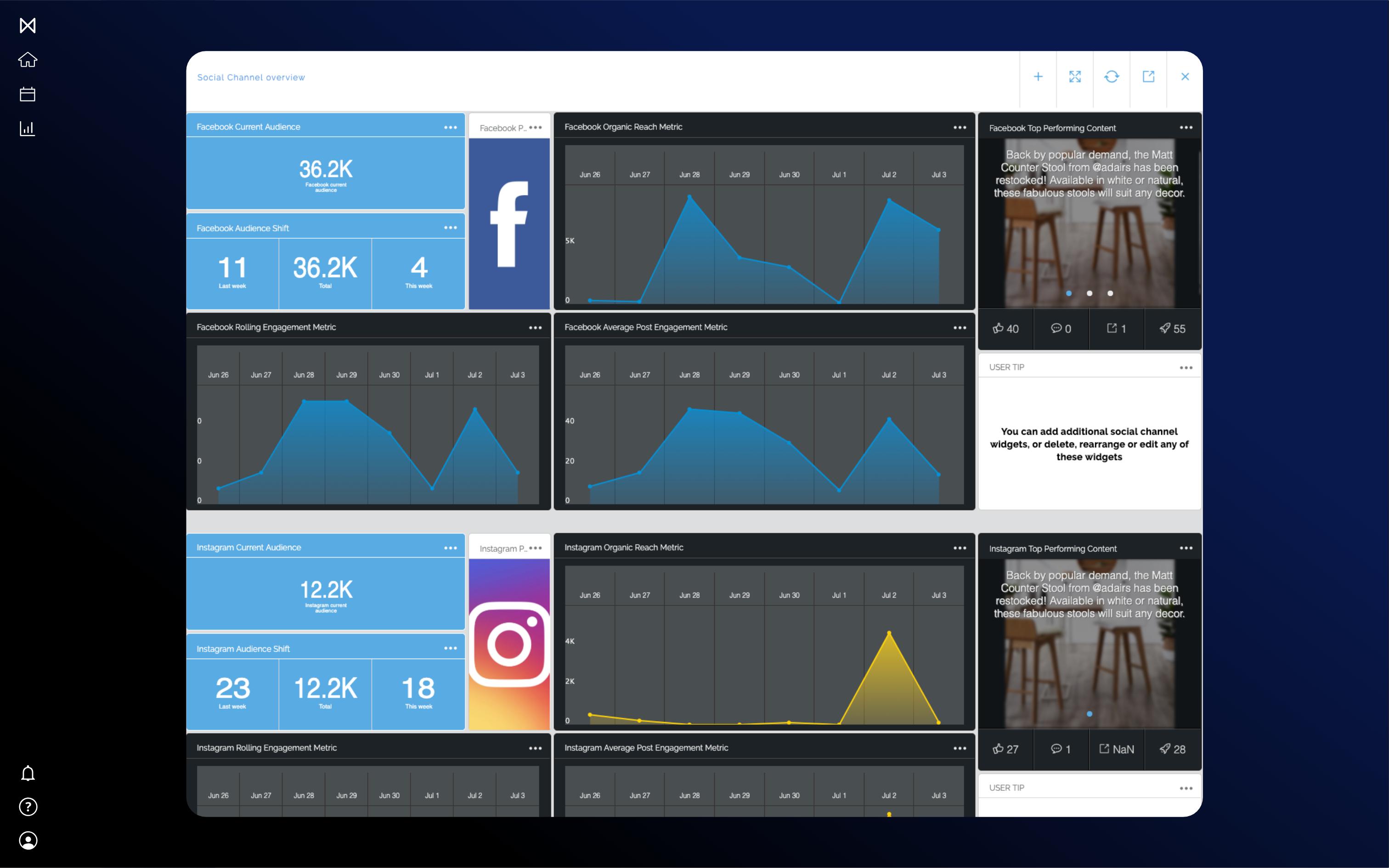 Metigy analytics screenshot
