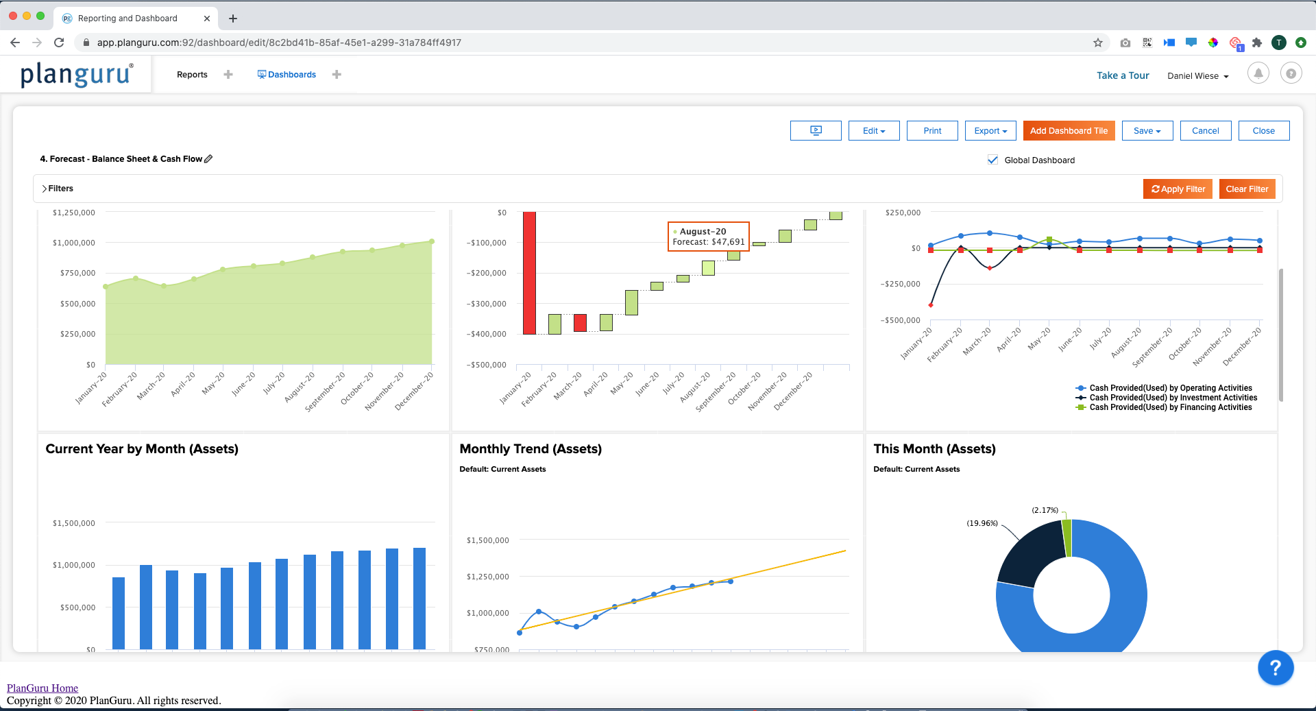Dashboard - Cash Flow Forecast