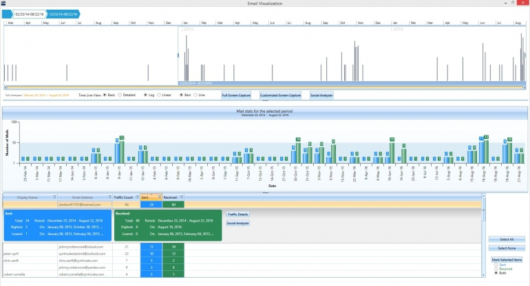 Forensic Toolkit email visualization