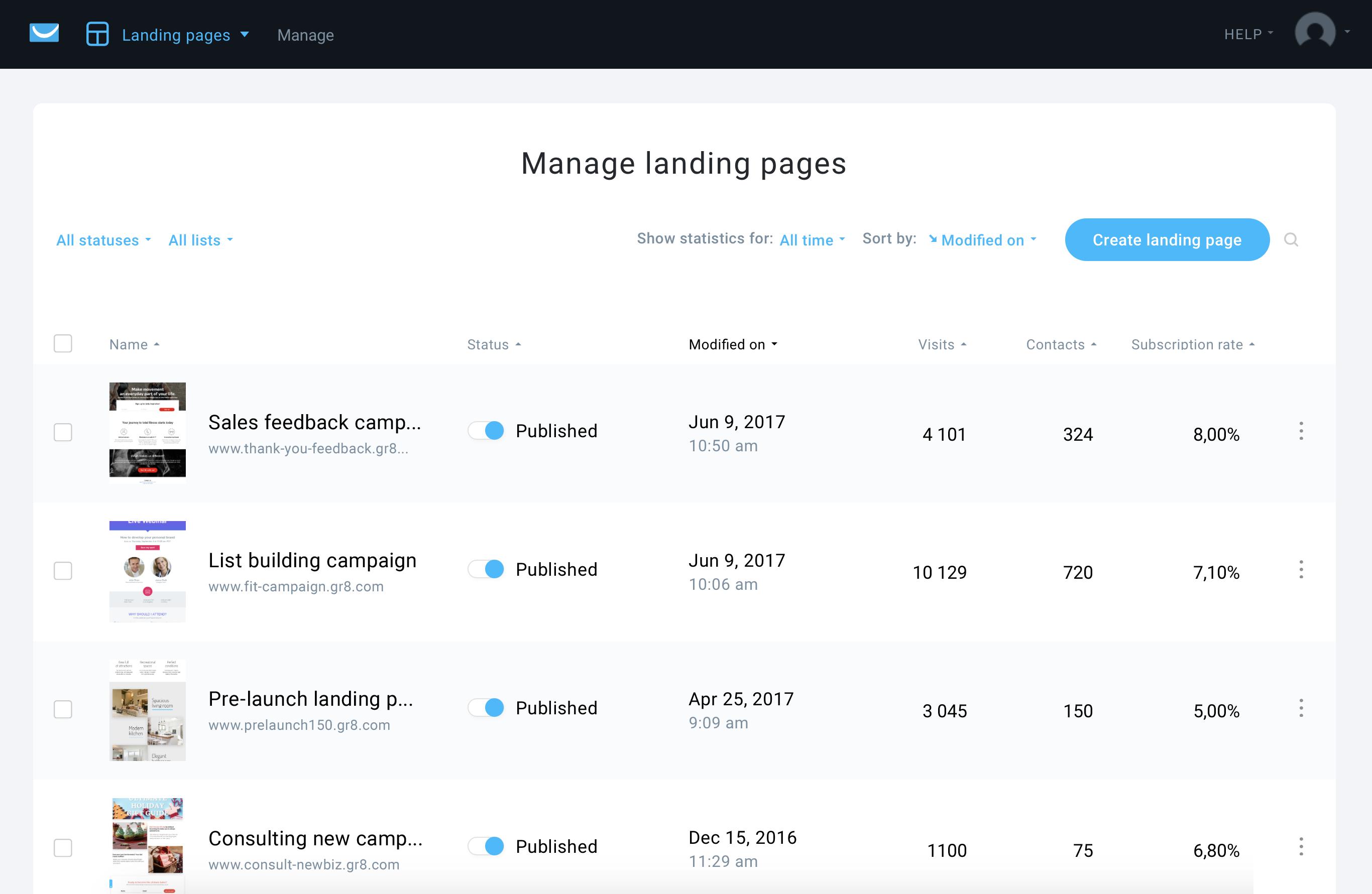 GetResponse - Landing pages