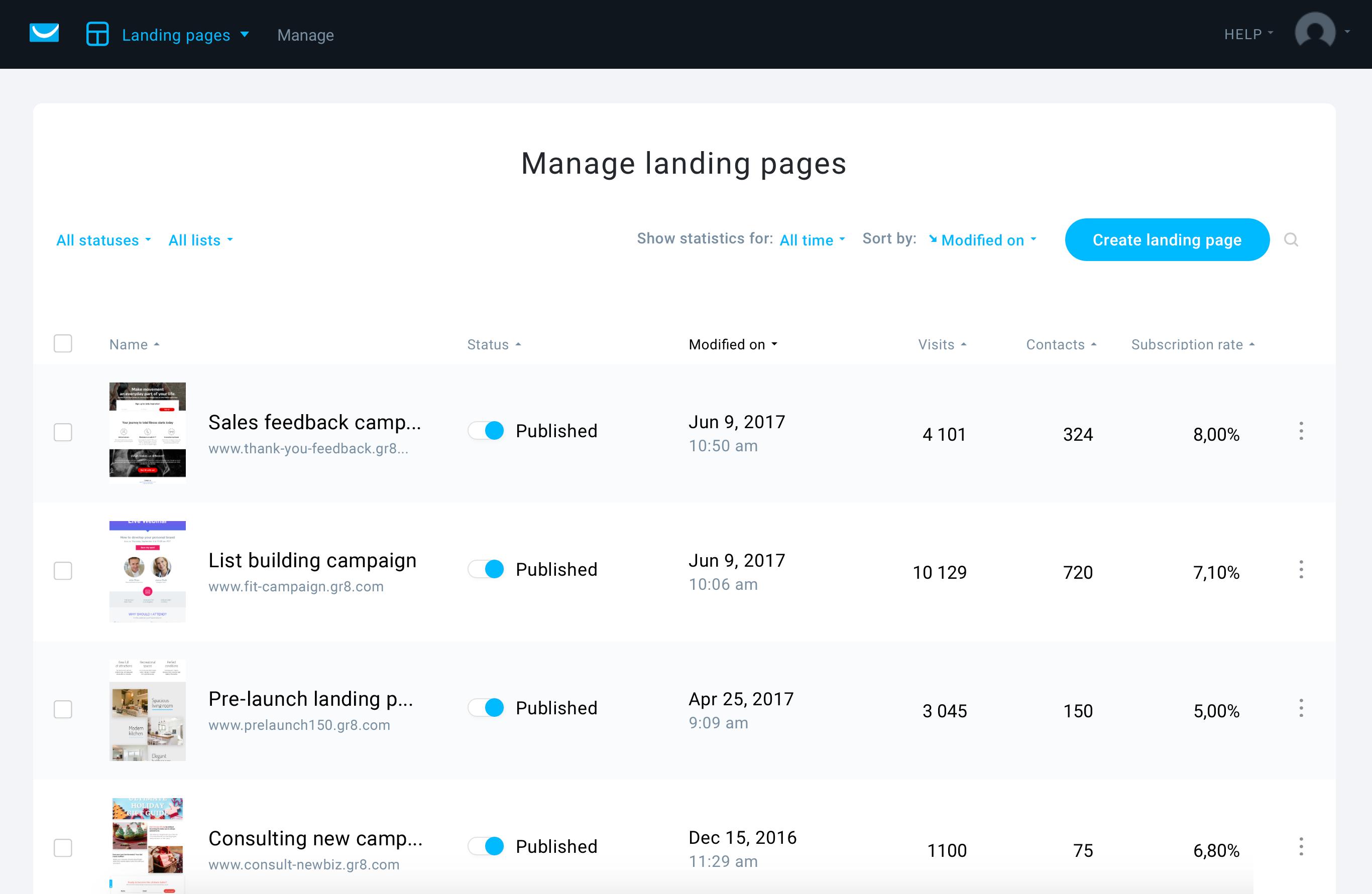 GetResponse Software - GetResponse - Landing pages