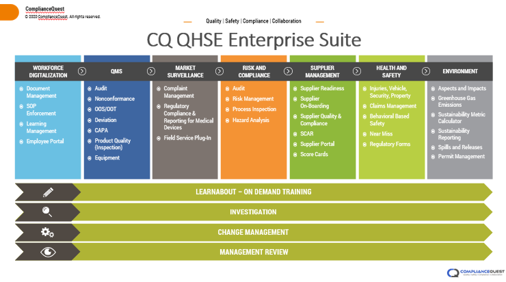 ComplianceQuest screenshot: ComplianceQuest offers you a fully integrated and modular QHSE (EQMS + EHS) management system for all your quality, safety, compliance, collaboration needs across your organization including global located teams and supply chains.