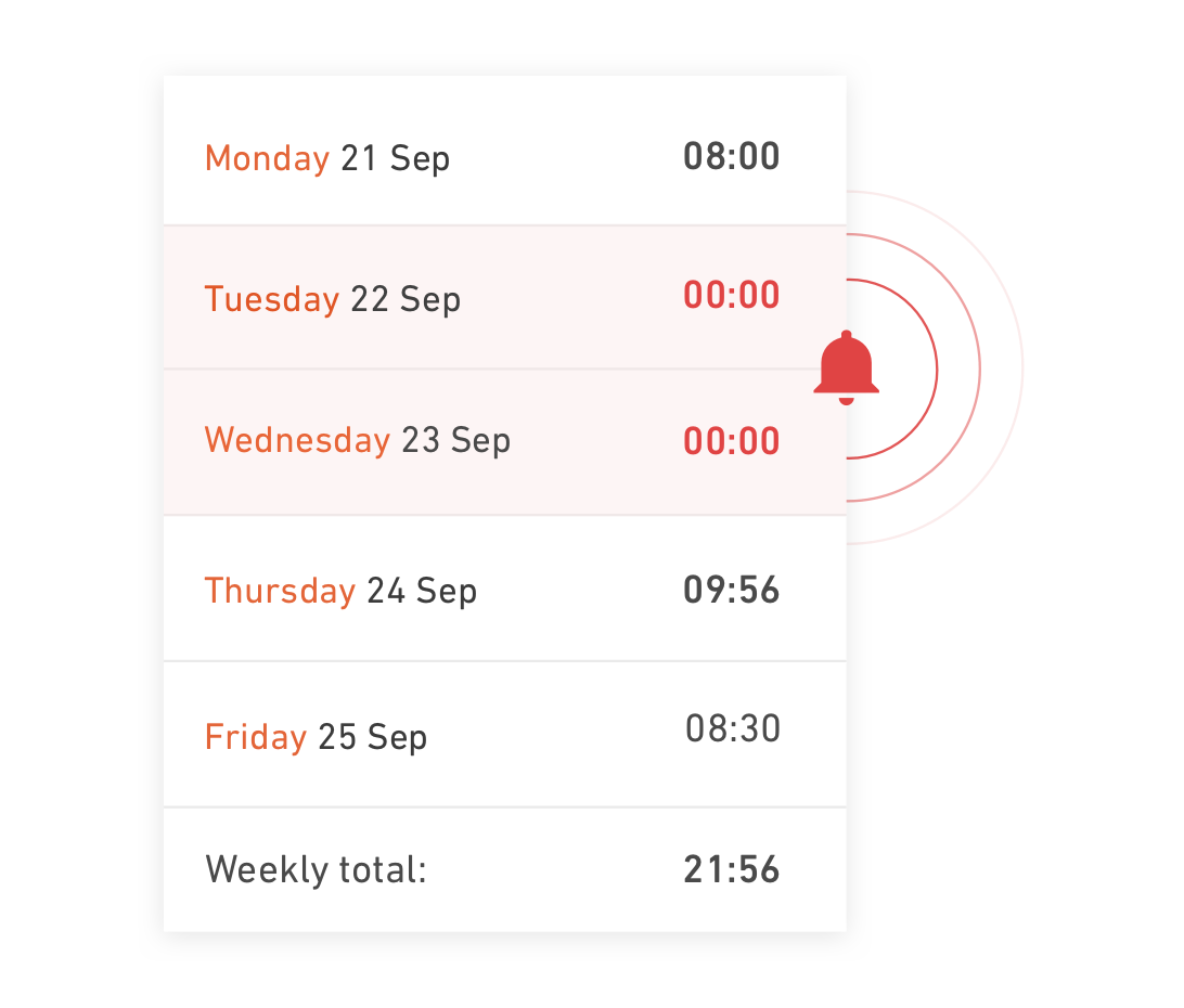 Productive's prompting system helps employees track their time