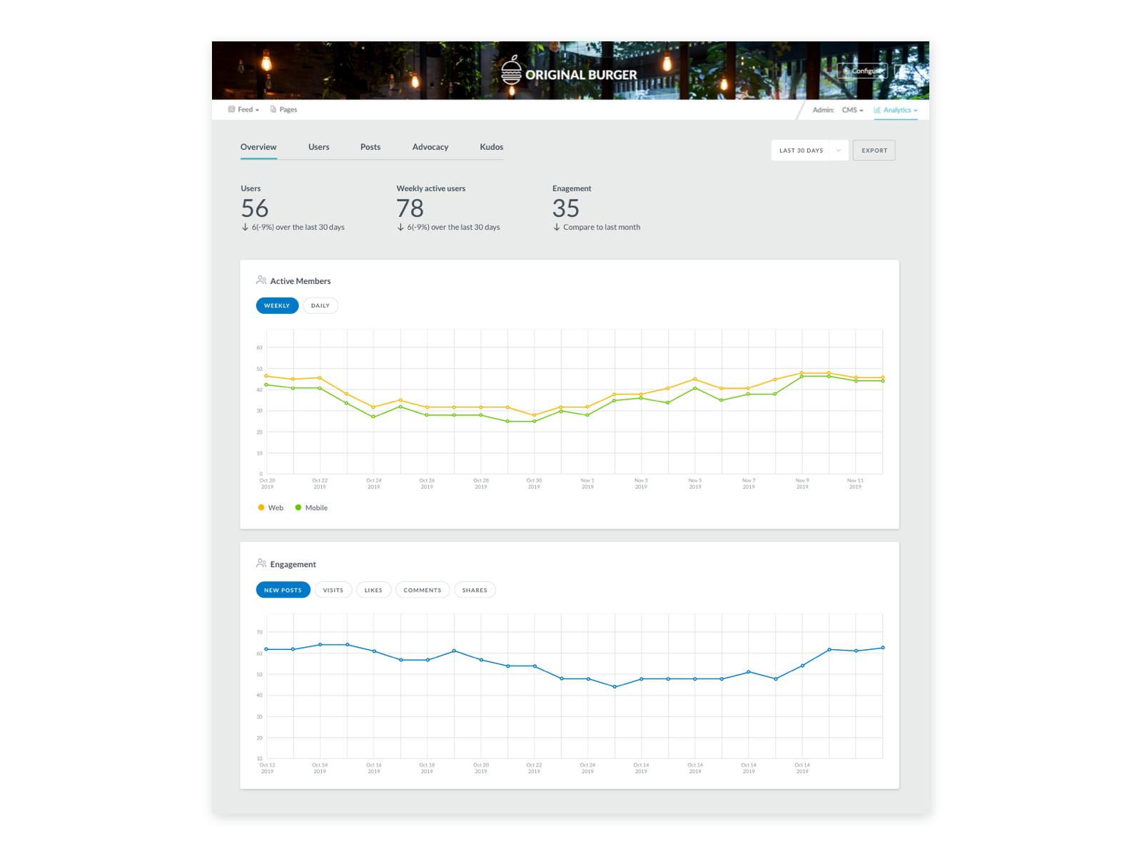 Employee engagement analytics