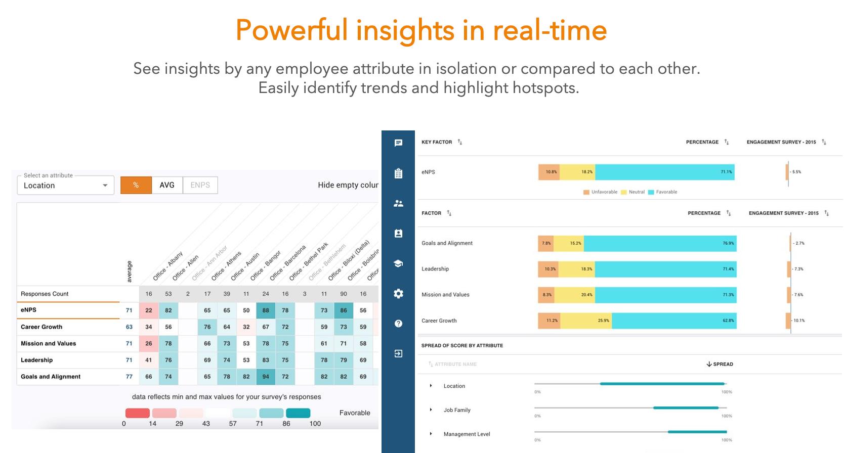 WorkTango Software - Advanced Reporting and Analytics