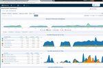 Stackify APM+ screenshot: APM/performance dashboard
