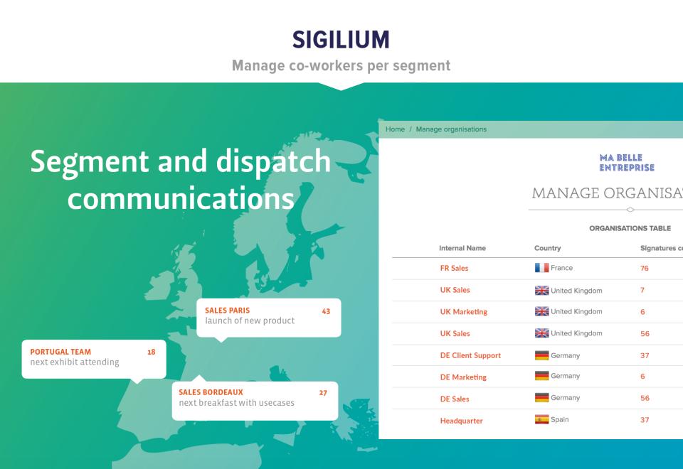 Sigilium Logiciel - 2