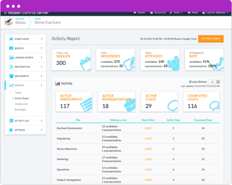 Reports and analytics are provided on event activity, active chats, leads, and more