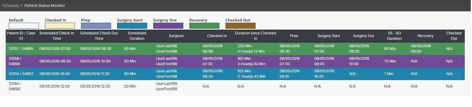 Patient status monitor