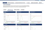Panalitix screenshot: Panalitix users can view trend analysis graphs for each of their clients' businesses