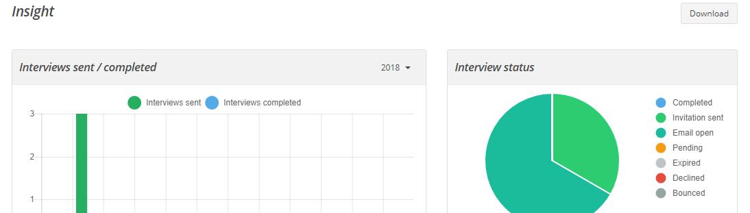 InterviewApp track interview status