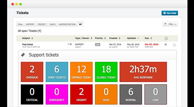 Platformax Software - Support tickets