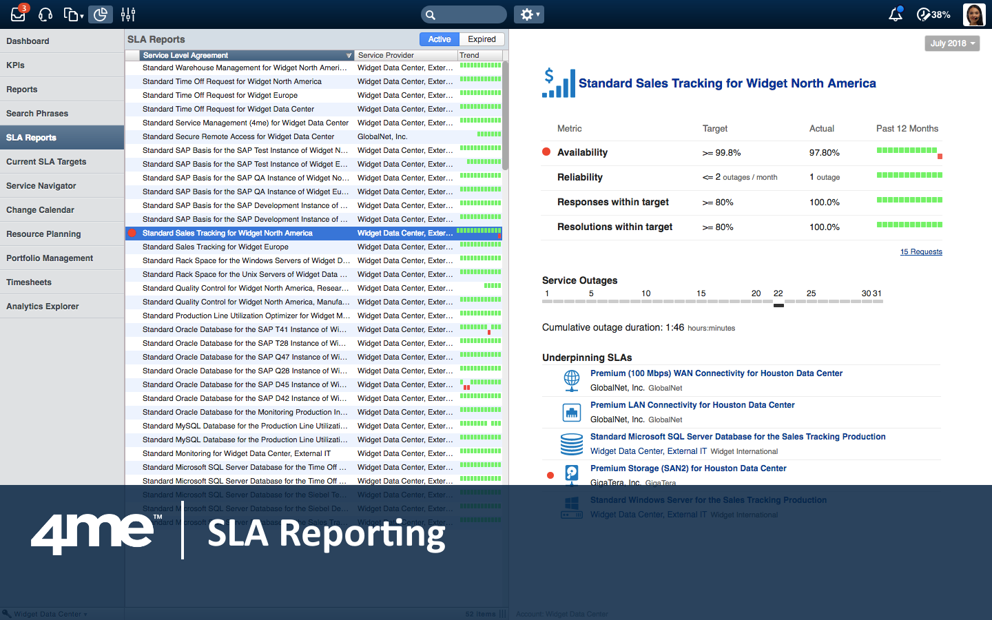 Drill down into detailed SLA reports and drill down further into the reports for the underpinning agreements.