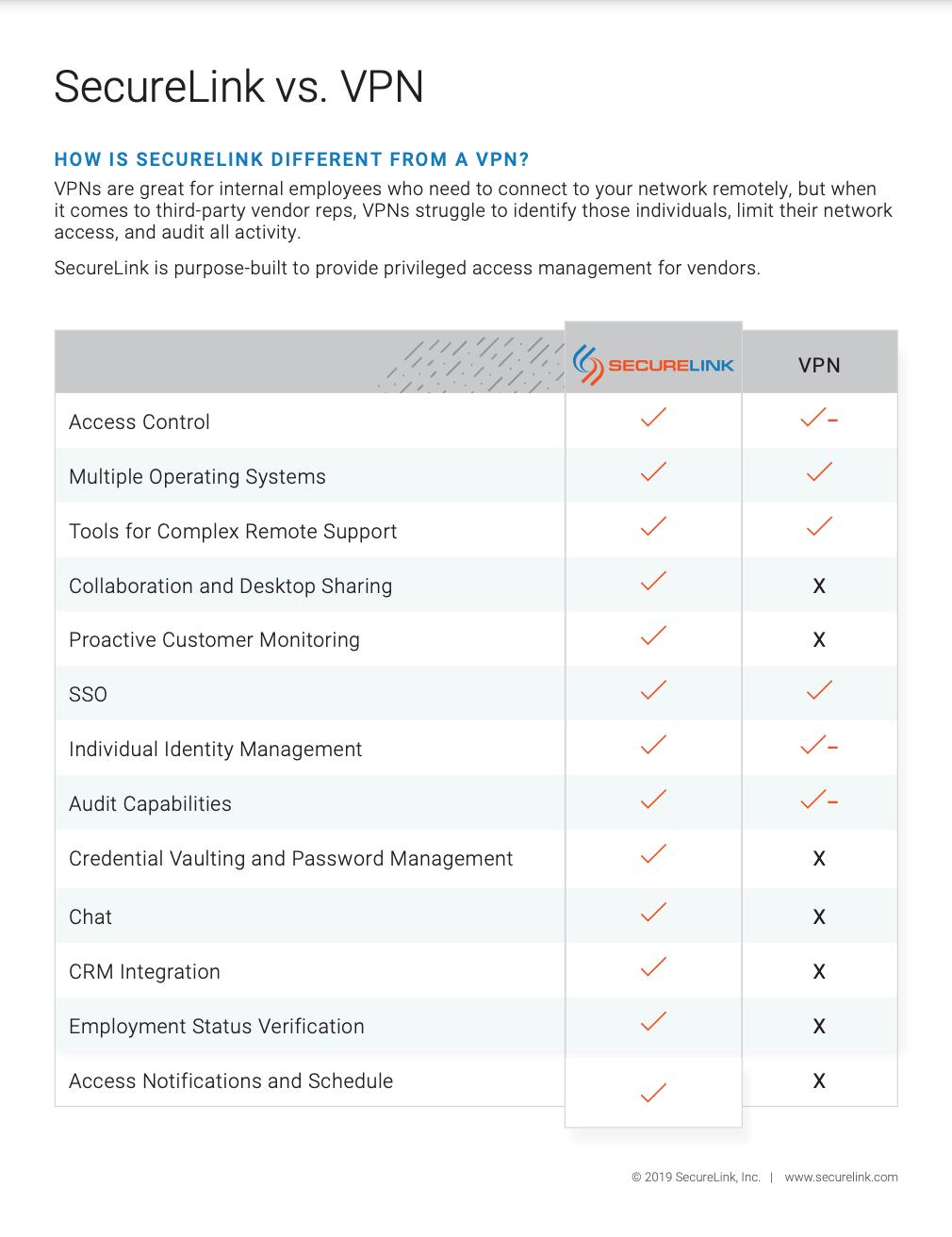 SecureLink Software - 3