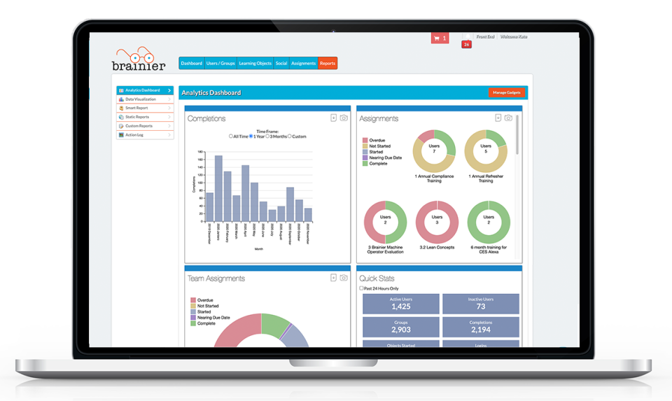 Analytics Dashboard - a completely customizable dashboard for at-a-glance reports, static reports, and custom reporting functions.