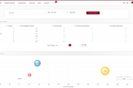 iSmartRecruit screenshot: Reports checking your team's performance and business growth.