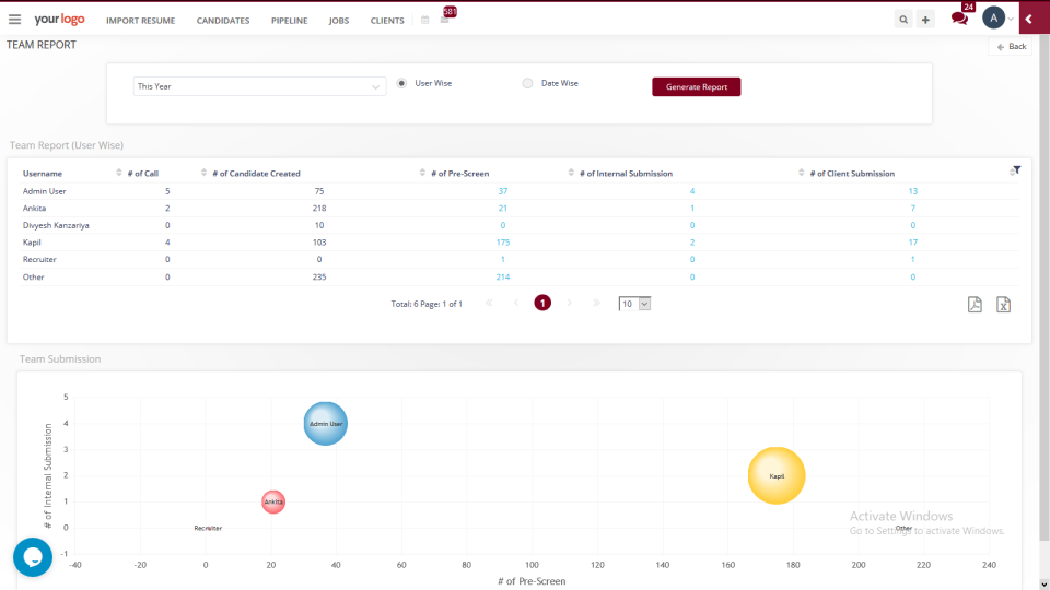 Reports checking your team's performance and business growth.