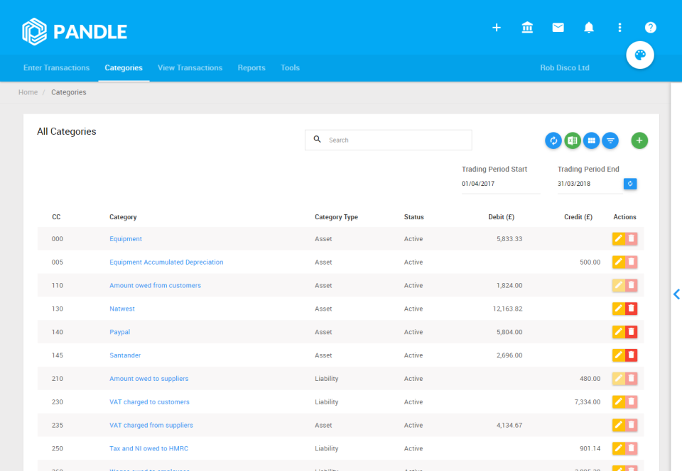Pandle Software - 3