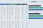 Planning Maestro screenshot: Drilling Down Into Data report