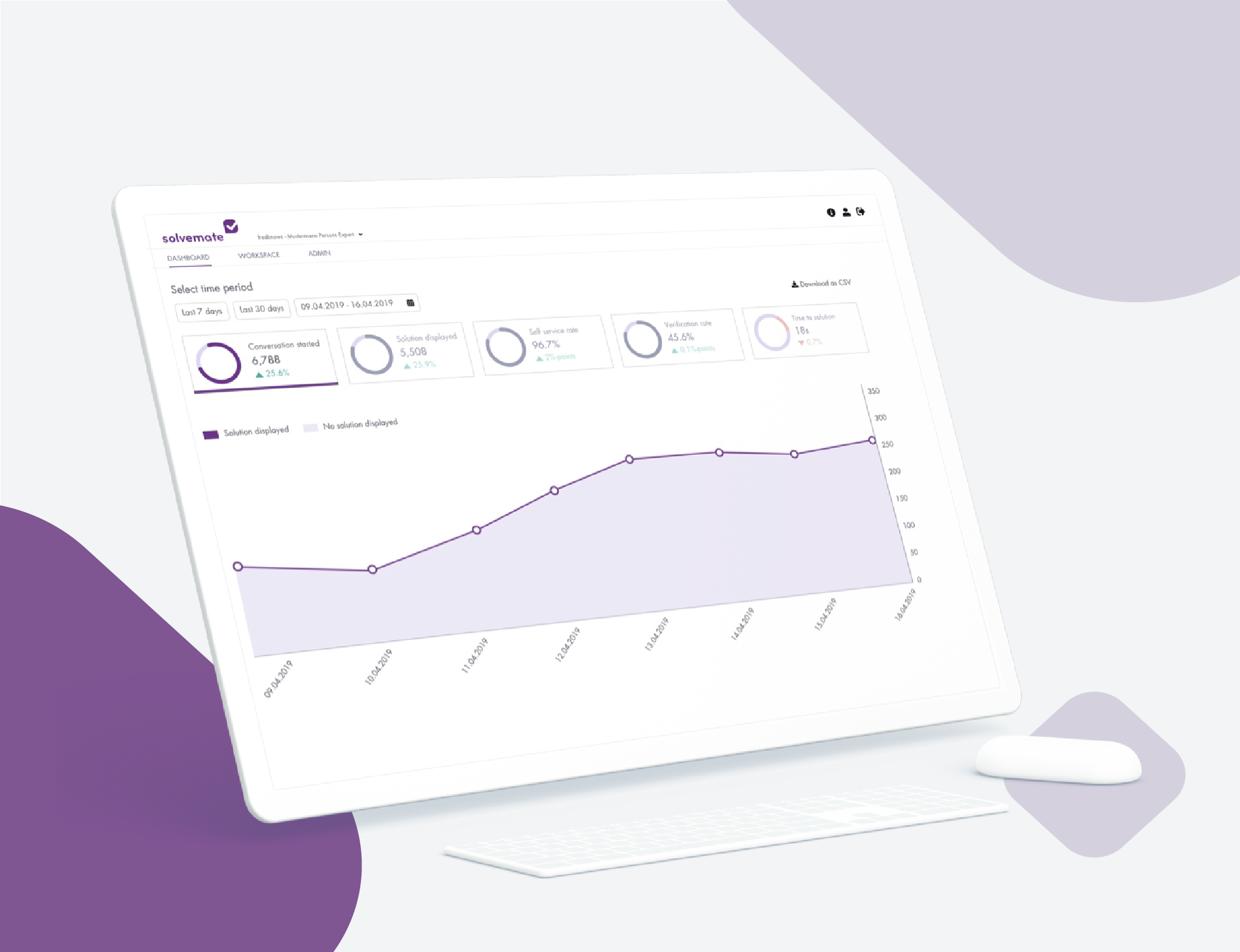 Through Solvemate's dashboard you can generate deep insights into the customer journey to further optimise your service experience. And Solvemate's Customer Success team is there to provide market insights and guide you to become a true chatbot expert.
