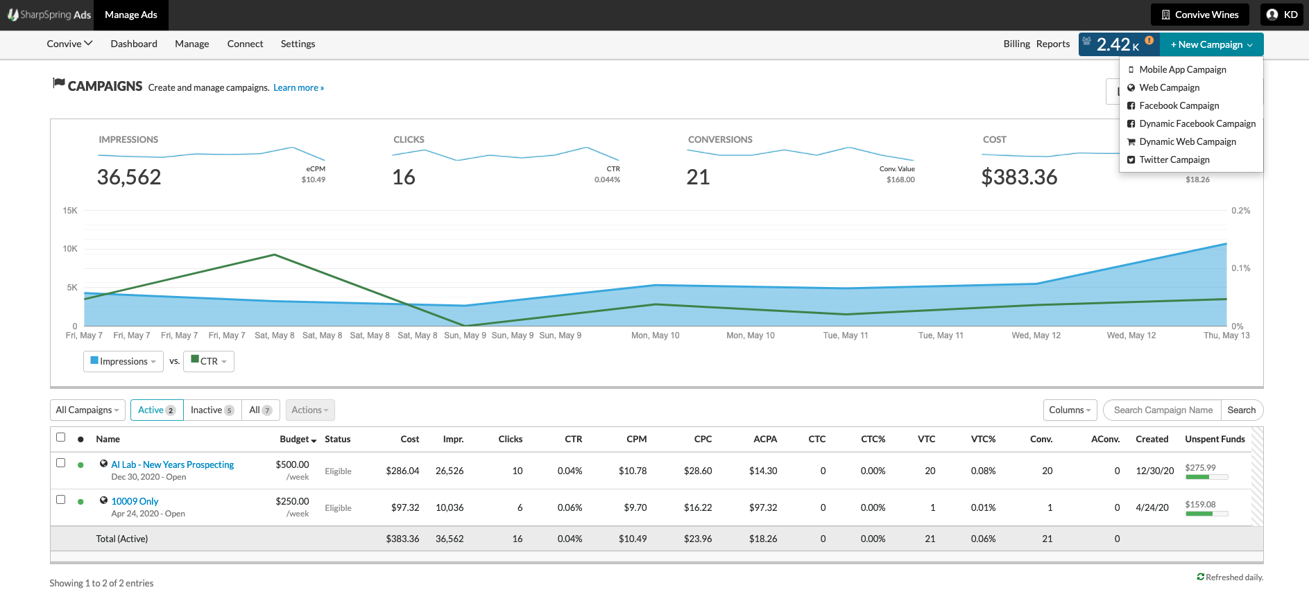 SharpSpring Ads Campaign Reporting Tools