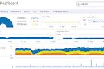 Stackify APM+ screenshot: Application Dashboard