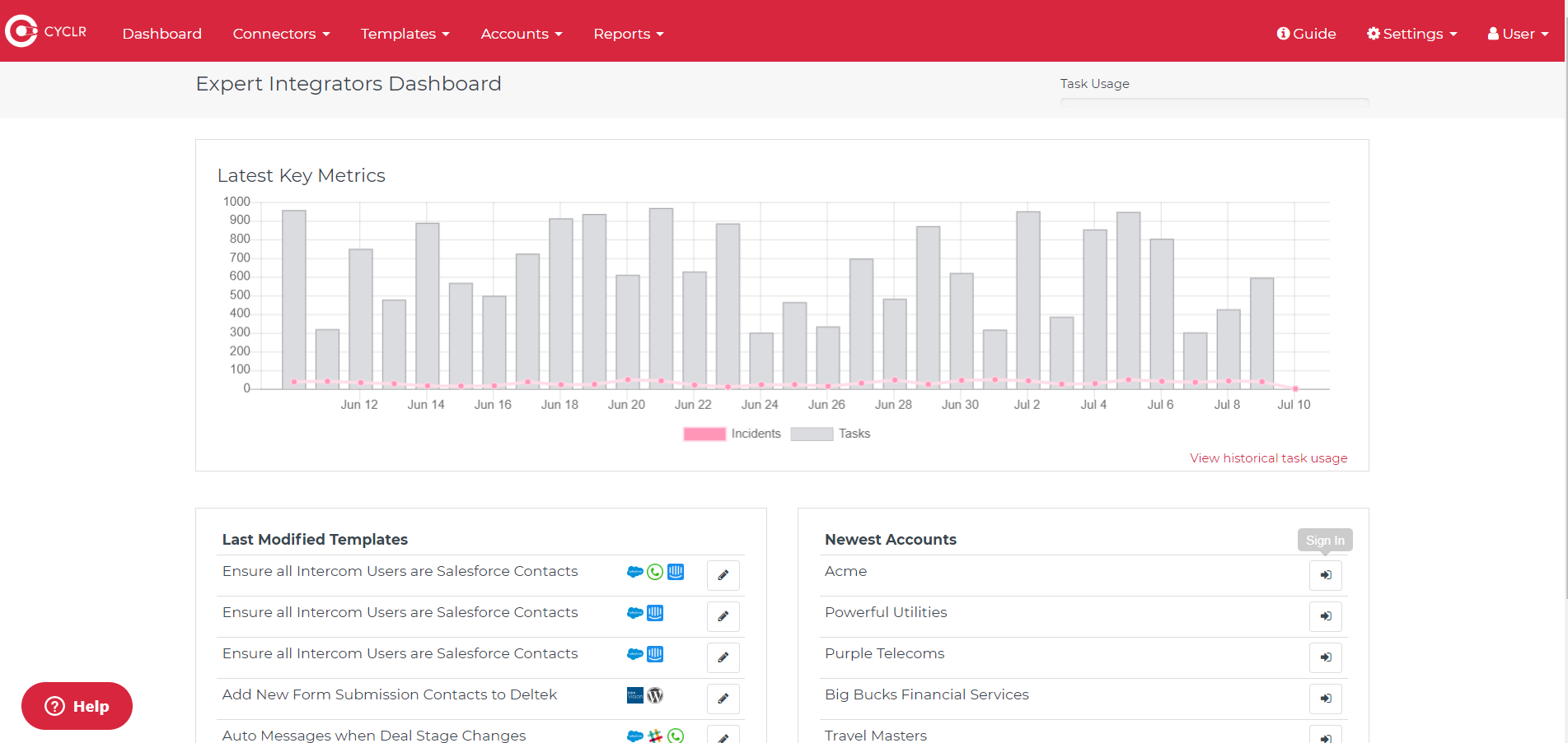 Cyclr gives you a full management console to manage your integrations and user accounts.