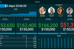 Capture d'écran pour Plecto : Plecto dashboards allow users to visualize important information on an unlimited number of dashboards