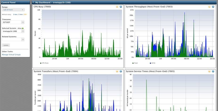 Galileo Software - Galileo Performance Explorer control panel