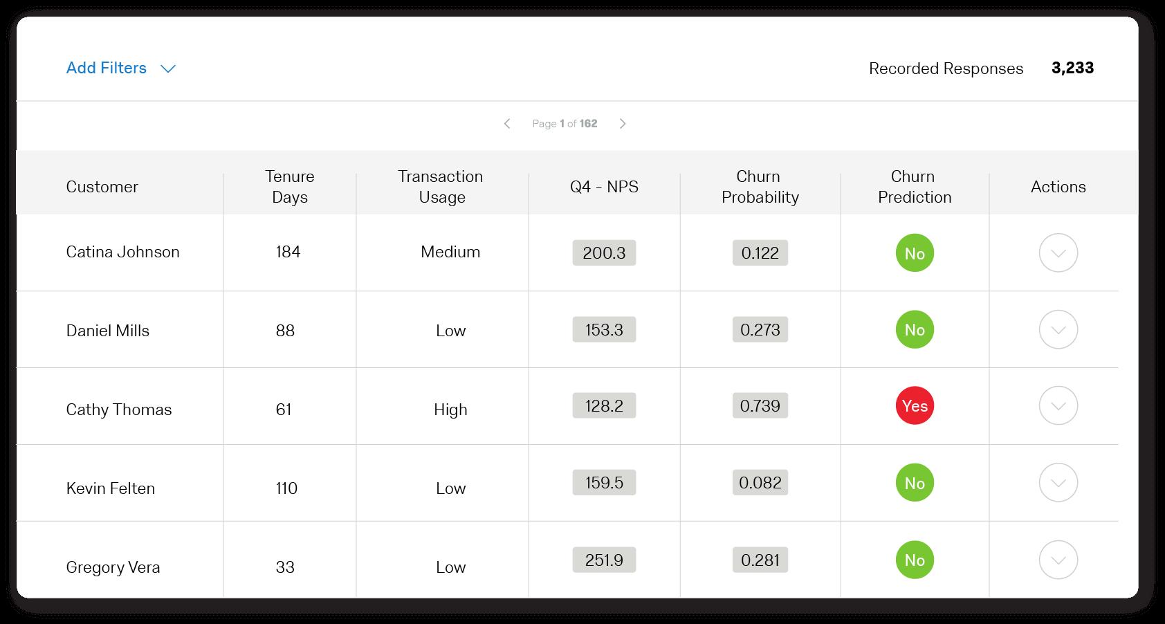 Qualtrics CustomerXM prediction screenshot